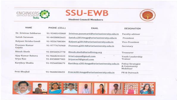 SSU EWB Council Members_4thMarch2015